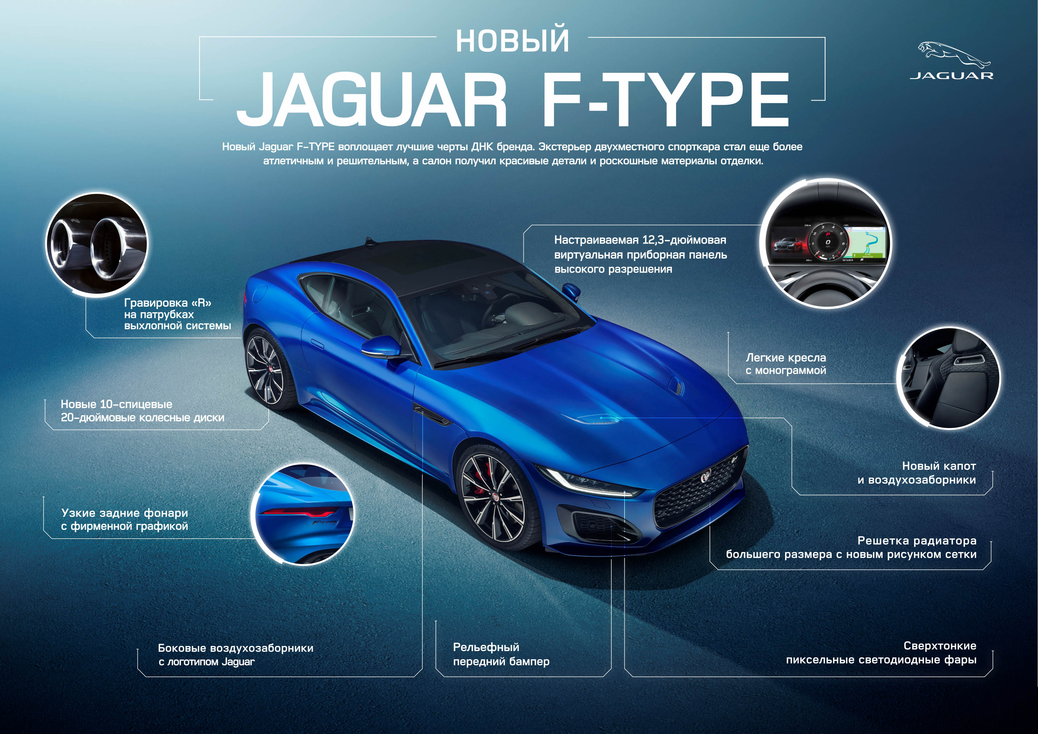 Jaguar F-TYPE Design